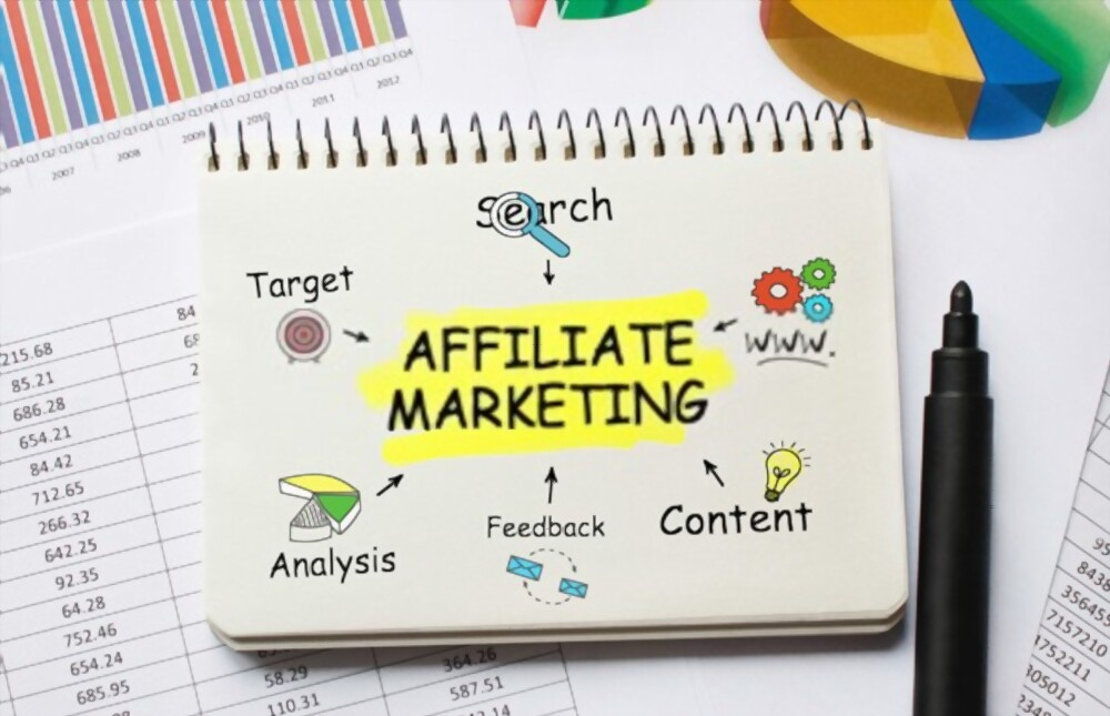How To Start Affiliate Marketing Which Things We Know Before Start In 2021